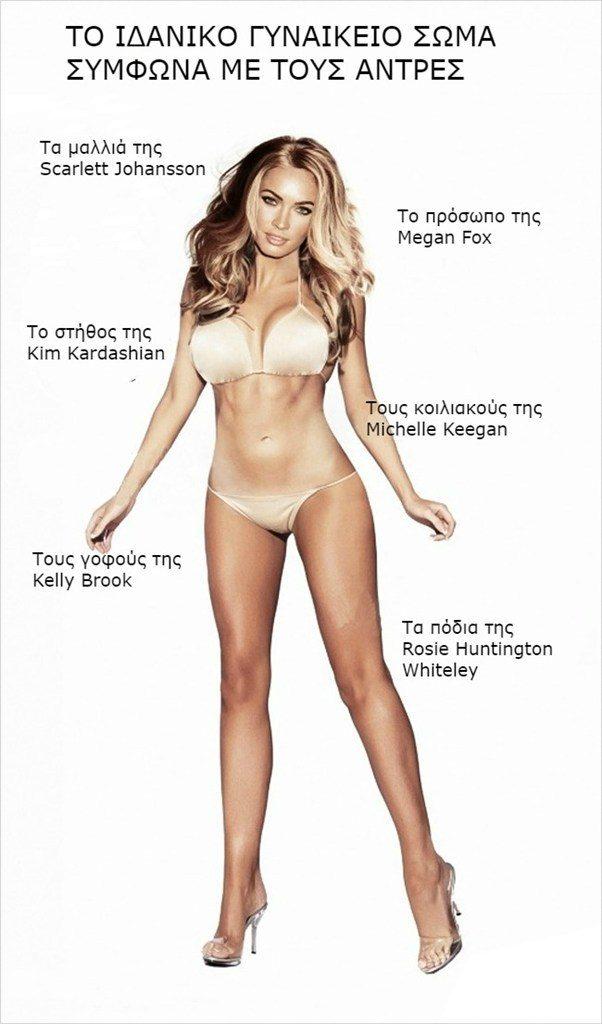 image 1 7 602x1024 - Ποιο είναι το ιδανικό σώμα σύμφωνα με τις γυναίκες και ποιο σύμφωνα με τους άντρες