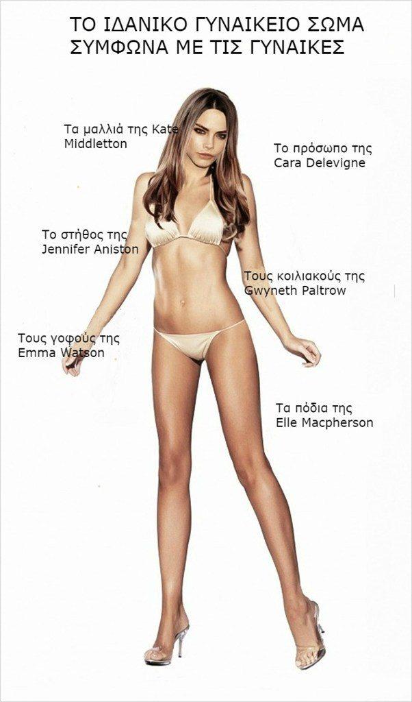 image 24 602x1024 - Ποιο είναι το ιδανικό σώμα σύμφωνα με τις γυναίκες και ποιο σύμφωνα με τους άντρες